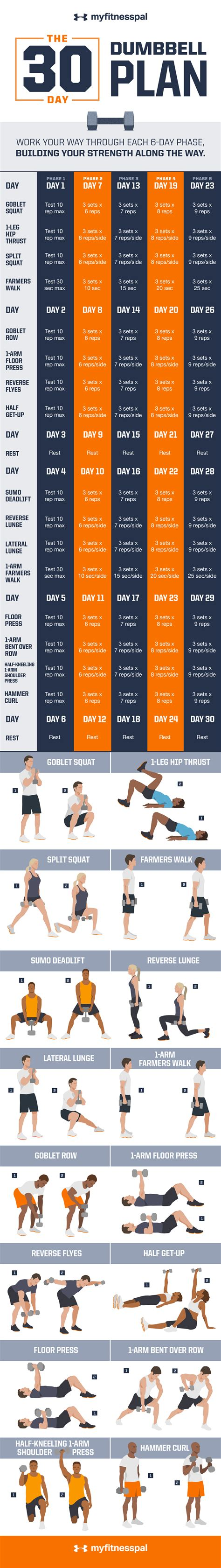 Improve Your Fitness Fast with This 30-Day Dumbbell Plan