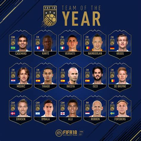 One Of World's Most In-Form Players Is Not Included In