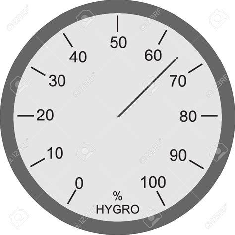 Hygrometer clipart - Clipground