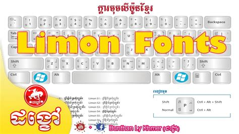 How to install Fonts Limon for Office 2013 on Windows 10