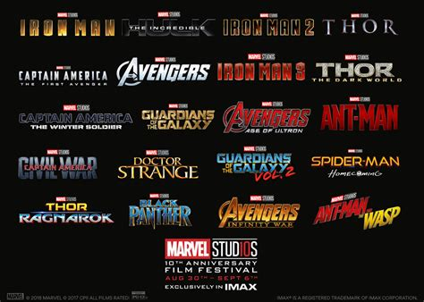 Twenty-movie Marvel festival coming to AMC theaters for